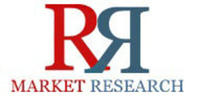 Market Research Reports and Competitive Intelligence Analysis.  (PRNewsFoto/RnR Market Research)