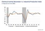 CHEMICAL ACTIVITY BAROMETER COOLS; SIGNALS SLOWDOWN OF ECONOMIC ACTIVITY