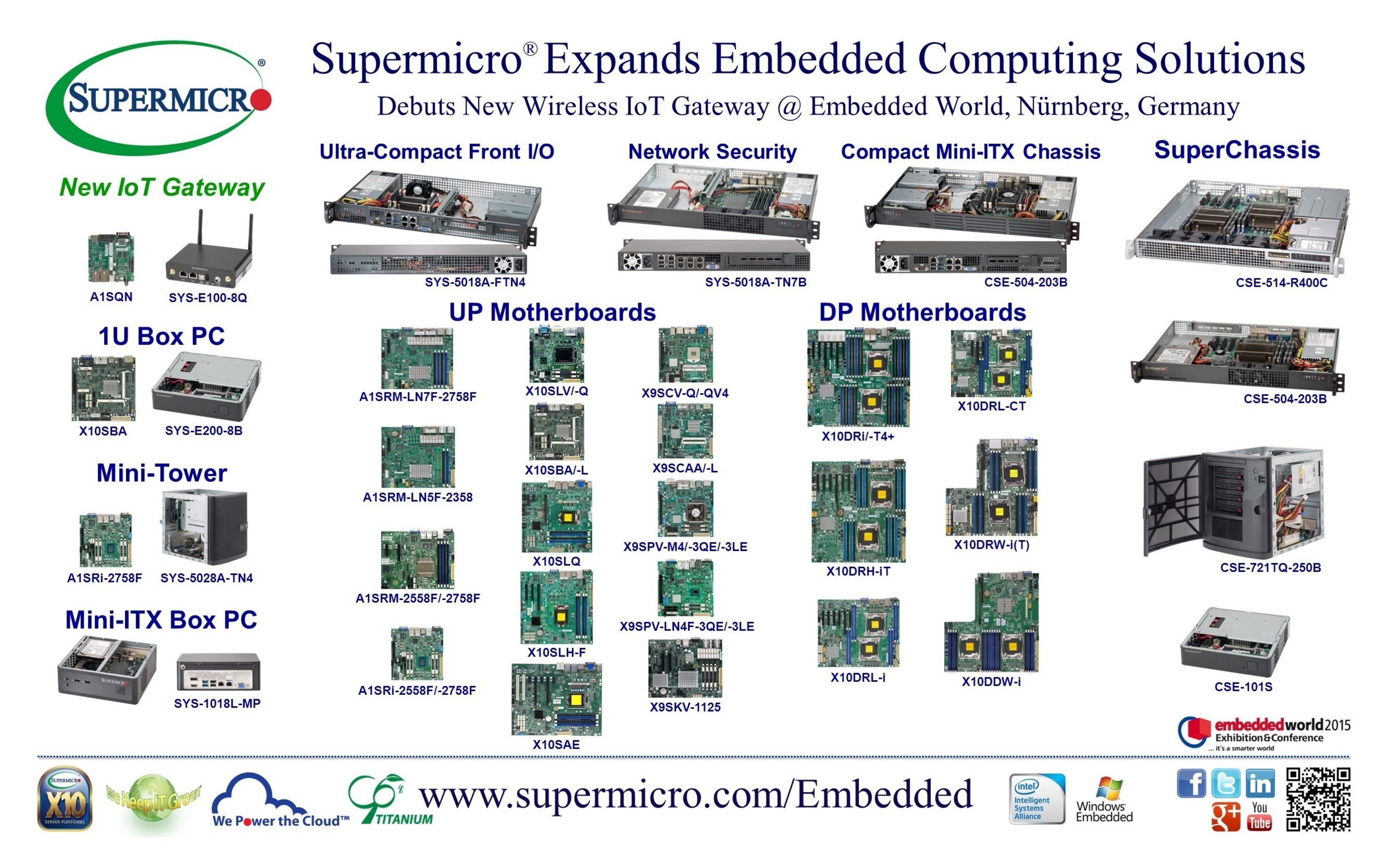 Supermicro' Expands Embedded Computing Solutions with New Wireless IoT Gateway at Embedded World, Nurnberg