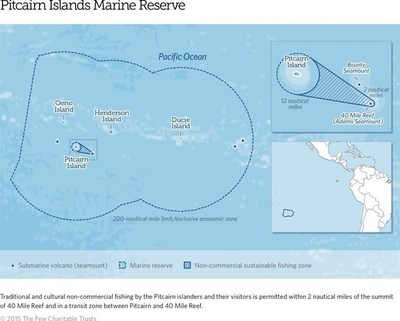 Map of Pitcairn Islands Marine Reserve
