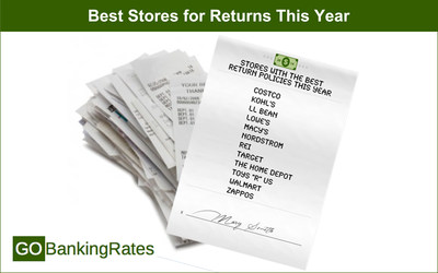 GOBankingRates unveils the 12 stores with the best return policies.