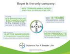 Bayer Puts Focus on Bringing Innovation to Livestock Producers