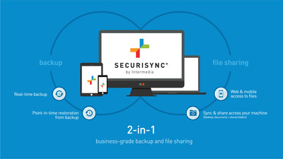 Say goodbye to traditional backup with SecuriSync. Now you only need a single tool for using, managing and protecting user files.
