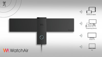 A Smart Antenna for a Wireless You