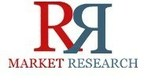 Market Research and Competitive Intelligence Reports (PRNewsFoto/RNRMarketResearch.com)