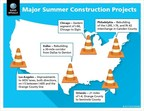 Construction Projects Infographic