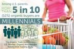 Millennials and Organic: A winning combination