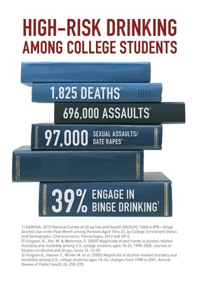 National Institute on Alcohol Abuse and Alcoholism, National Institutes of Health. Visit www.CollegeDrinkingPrevention.gov.