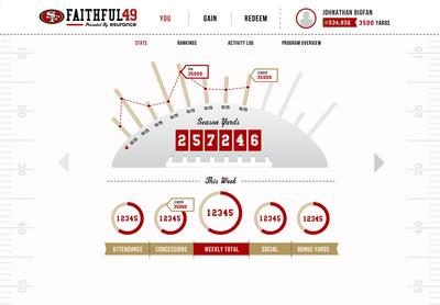 Faithful 49 Presented by Esurance