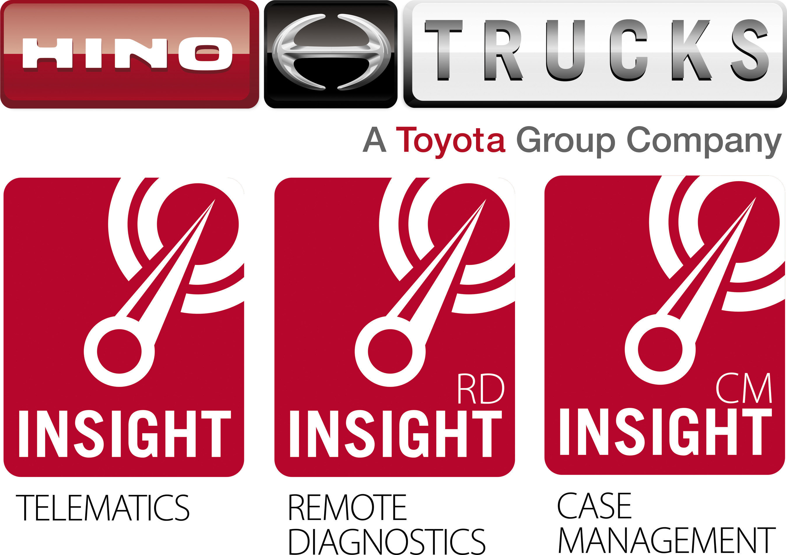 Hino Trucks Expands INSIGHT Platform With Remote Diagnostics And Case Management As Standard Features