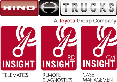 Hino's expanded INSIGHT platform delivers three key services to owners:  INSIGHT Telematics - powered by Telogis, INSIGHT Remote Diagnostics (INSIGHT RD) and INSIGHT Case Management (INSIGHT CM) - powered by Decisiv.
