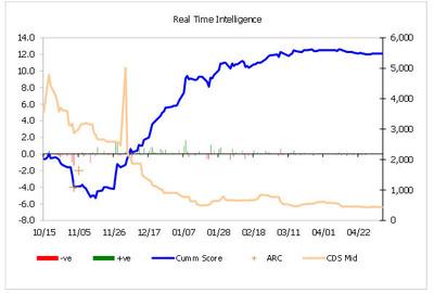 Real Time Intelligence. (PRNewsFoto/RAGE Frameworks) (PRNewsFoto/RAGE FRAMEWORKS)