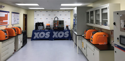 XOS Applications Laboratory