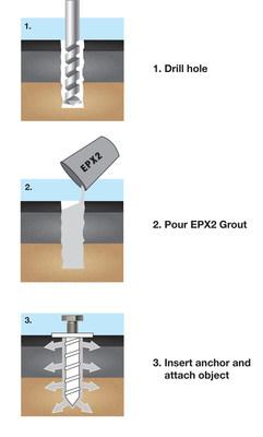 Multi-step anchor installation illustration