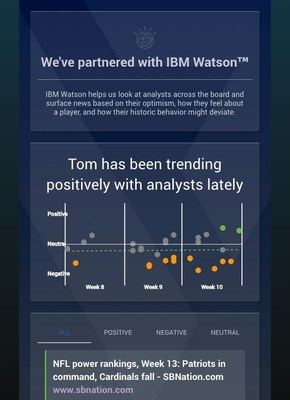 Powered by IBM Watson, Edge Up Sports' mobile app will pull data and insights specific to NFL players from a variety of sources including news stories, history and social media for Fantasy Football fans.