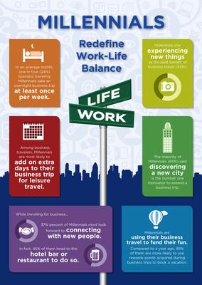 Millennials Redefine Work-Life Balance.  (PRNewsFoto/Hilton Garden Inn)