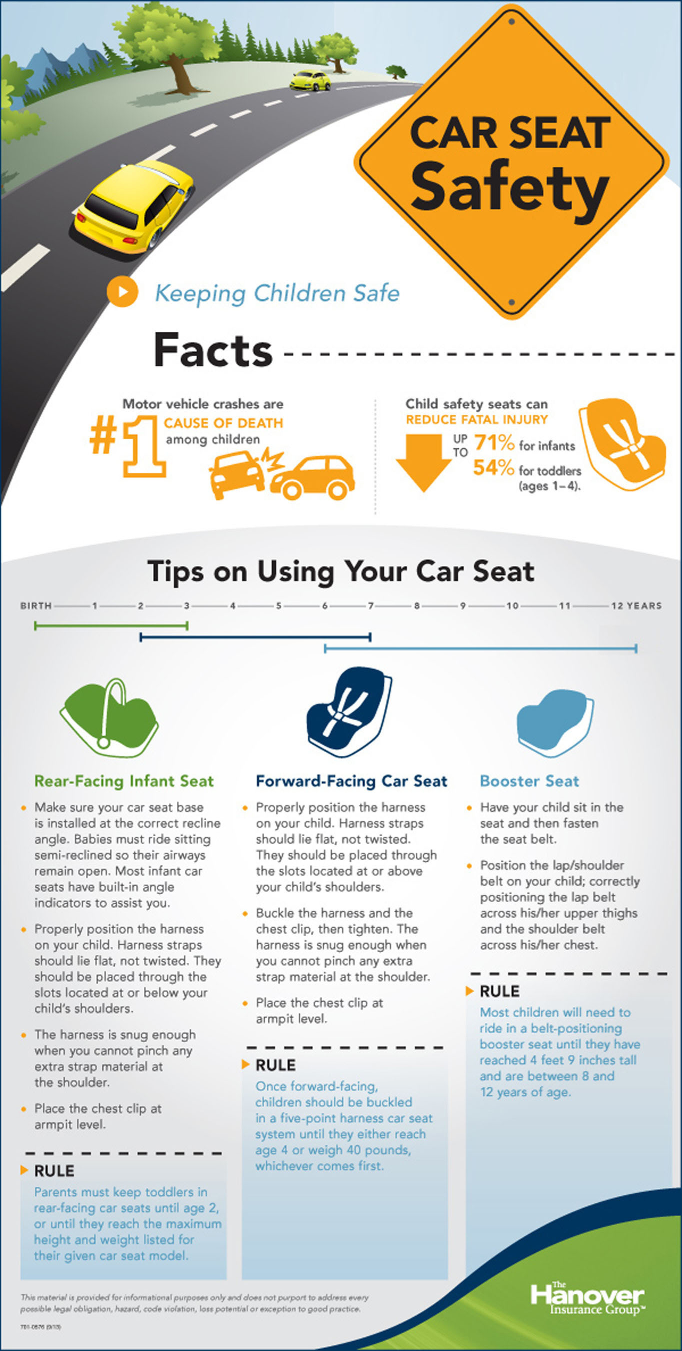 The Hanover Insurance Group offers car seat safety tips in recognition of Child Passenger Safety Week. (PRNewsFoto/The Hanover Insurance Group, Inc.) (PRNewsFoto/THE HANOVER INSURANCE GROUP, INC)