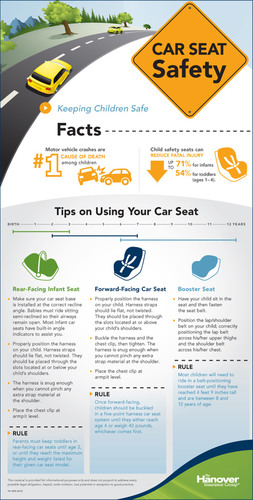 The Hanover Insurance Group Offers Car Seat Tips For Child Passenger Safety Week