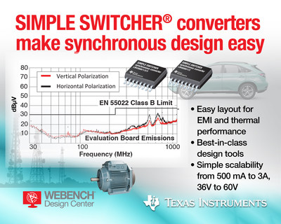 TI makes wide Vin power supply design easier with synchronous SIMPLE SWITCHER DC/DC regulators.  Quickly design energy-efficient, EMI-compliant systems with new family of 36-V and 60-V converters.