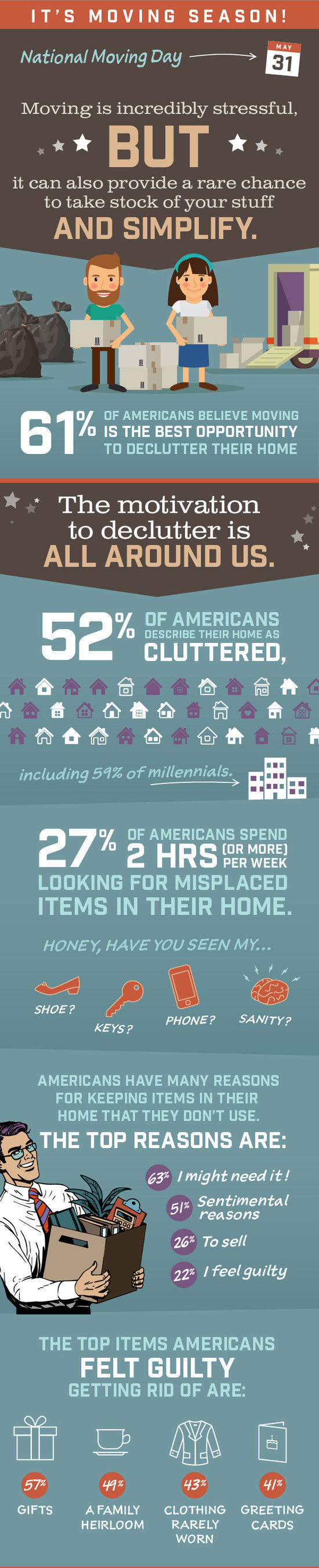 It's Moving Season! New Study Reveals Nation's Clutter Problems as Moving Season Begins