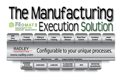 Radley Corporation's x/DC 4 platform provides a highly usable interface on the desk top and mobile devices, process optimization capabilities and enterprise multi-location scalability. With numerous pre-built solutions that are seamlessly integrated into many major ERP's and business systems, Radley software is highly configurable to support an organizations unique business processes without costly ERP consulting and customizations.  Radley Corporation will be introducing a new Machine Monitoring solution on its next generation technology platform, x/DC 4 at the ProMat Show 2015 (Booth #5414), in Chicago's McCormick Place South, from the 23rd to the 26th of March 2015.