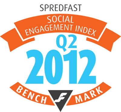The Spredfast Social Engagement Index, a Benchmark Report on The State of Corporate Social Programs.  (PRNewsFoto/Spredfast)