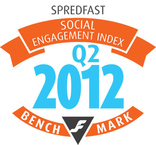 The Spredfast Social Engagement Index, a Benchmark Report on The State of Corporate Social Programs.  ...