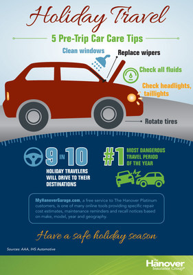 Five Simple Car Care Tips For Safe Holiday Travel Plus ...