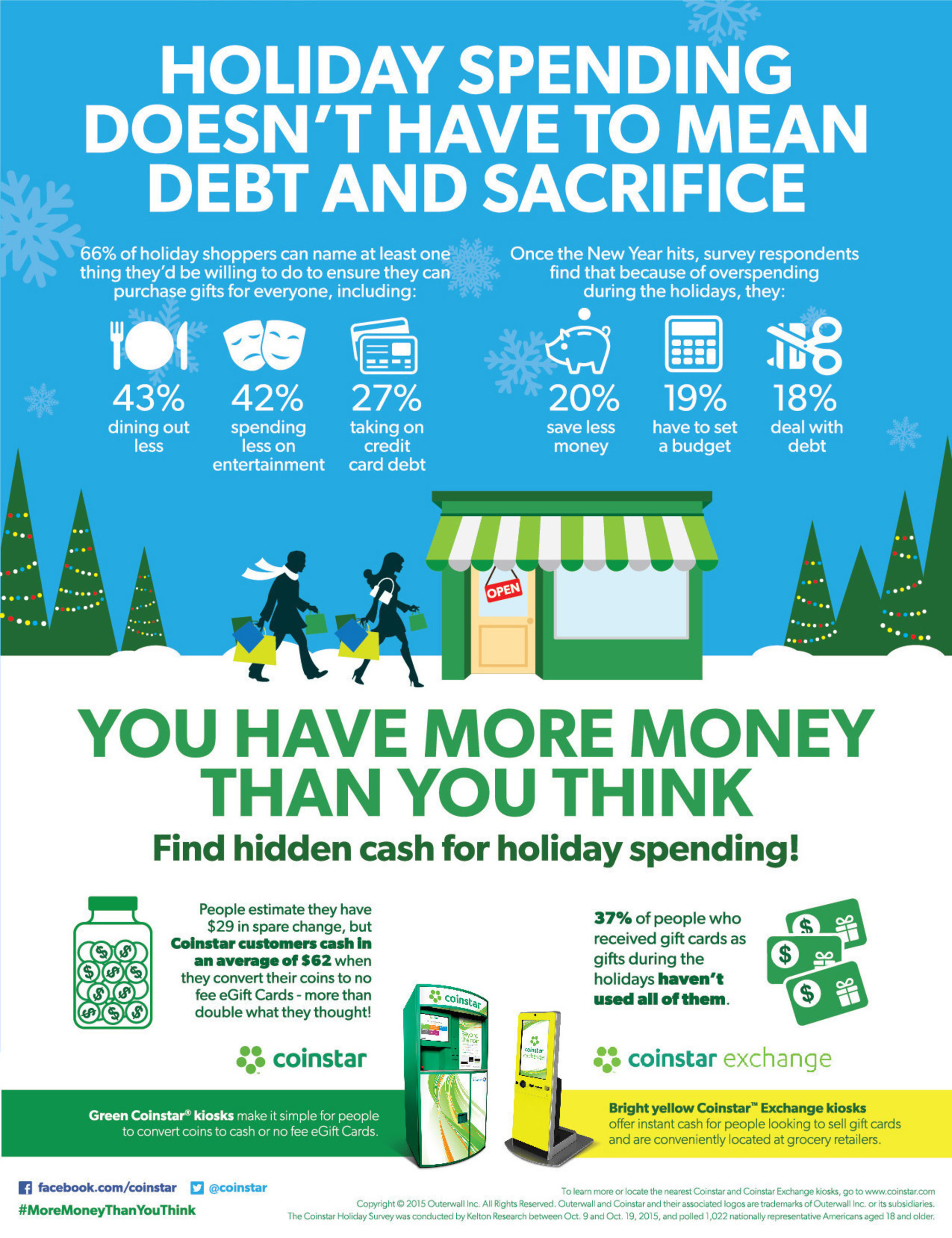 Holiday spending doesn't have to mean debt and sacrifice. Find hidden cash for holiday spending!