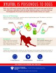 Infographic provides information about the dangers of the artificial sweetener, Xylitol, to dogs. (PRNewsFoto/CVESC)