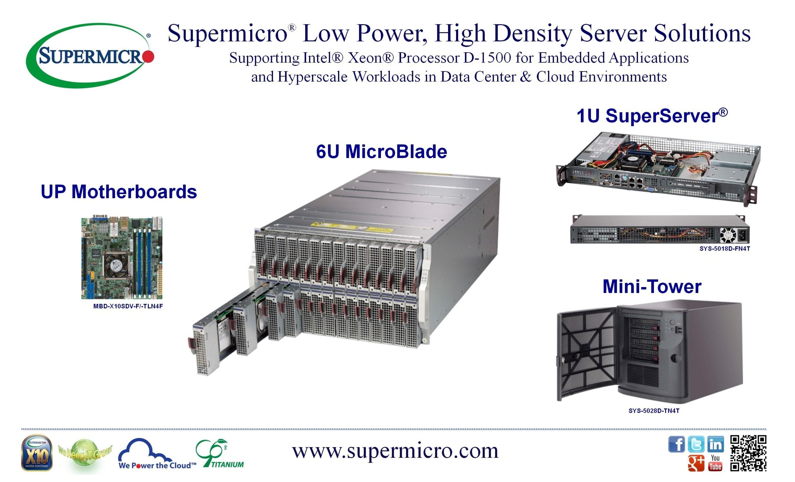 Supermicro® представляет новую линейку энергоэкономичных, высокоемких серверных решений с