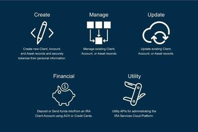 IRA Services Cloud Platform