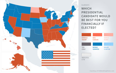 Map shows which presidential candidate Americans in every state think is best for them financially