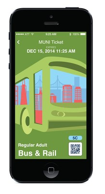 Example of a San Francisco Muni Mobile Ticket on an iPhone. The GlobeSherpa platform includes industry-leading security to protect personal information and payments.