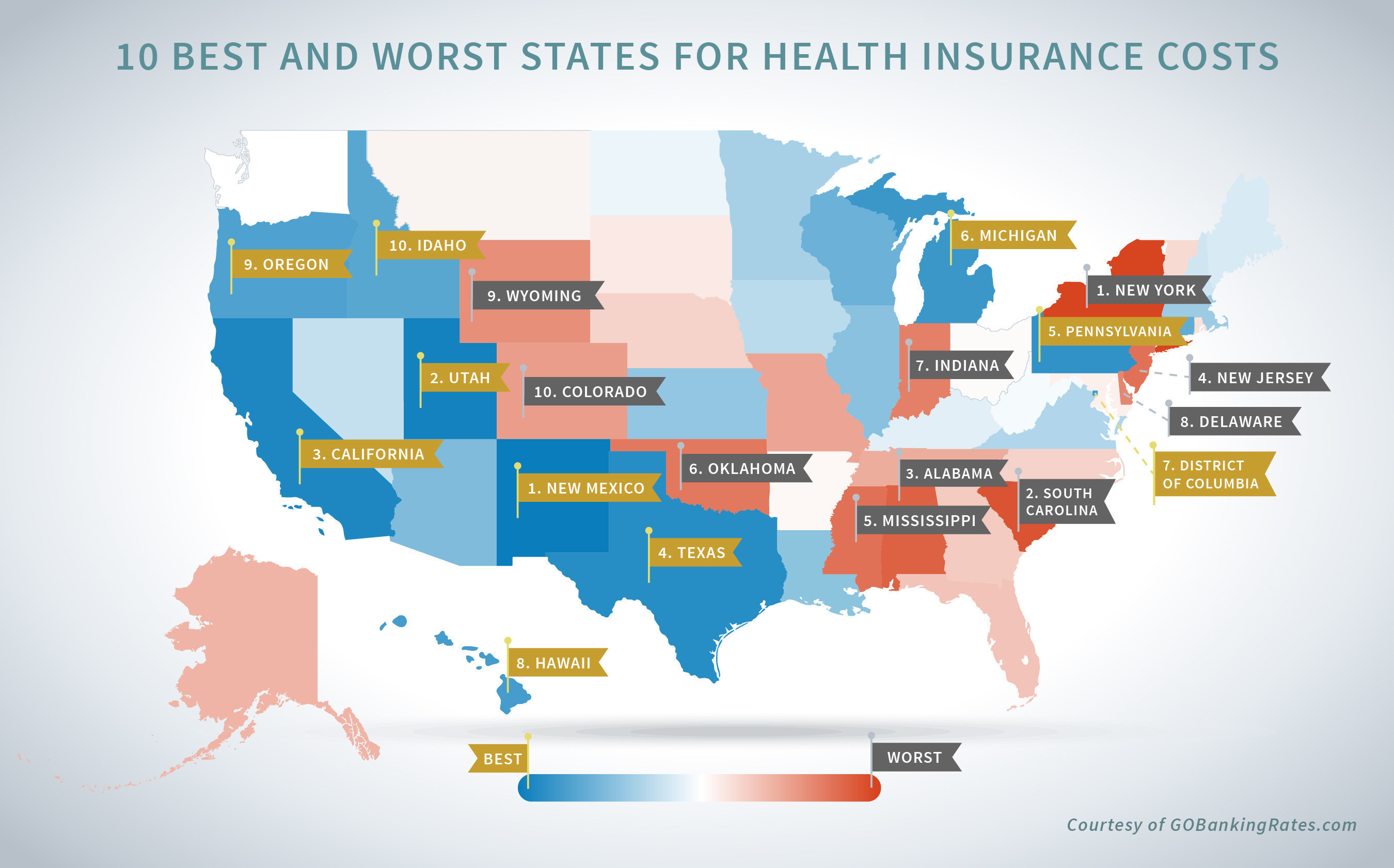 GOBankingRates study finds the 10 best and worst states for health insurance costs.