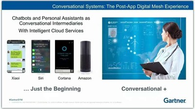 "Gartner Symposium: Providing Cloud-based Interactive Capabilities, Xiaoi Robot Connects Everything with ""Conversation"""