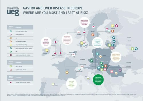 Gastro and liver disease in Europewhere are you most and least at risk? (PRNewsFoto/UEG Week)