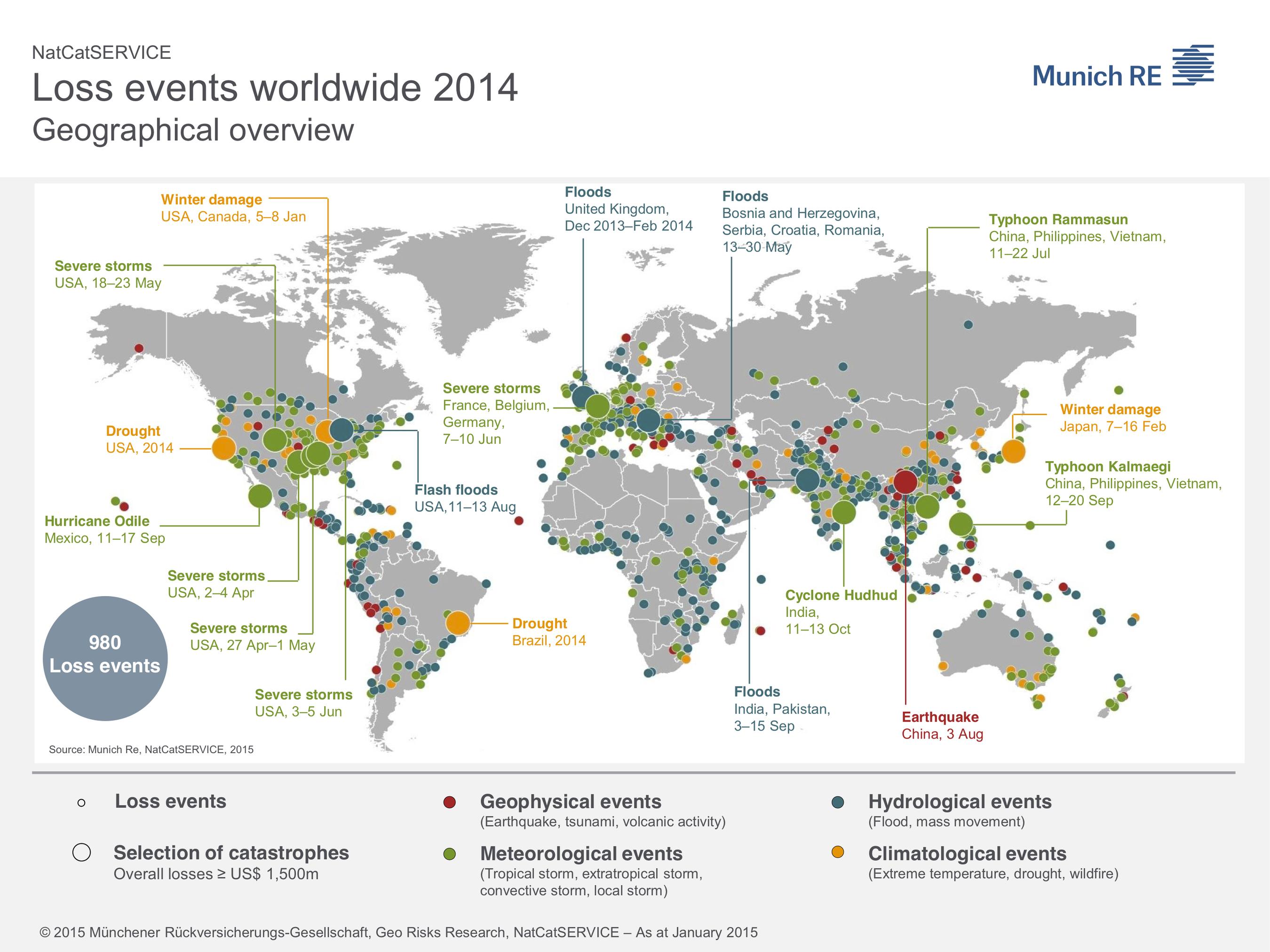 Loss events worldwide 2014 (PRNewsFoto/Munich Re)