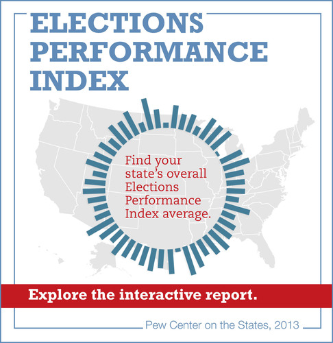 Elections Performance Index Interactive Tool http://www.pewstates.org/EPI.  (PRNewsFoto/The Pew Charitable Trusts)