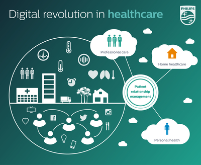Philips and Salesforce.com announce a strategic alliance to deliver cloud-based healthcare information technology