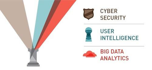 Award winning innovator in Big Data Security Analytics (PRNewsFoto/Fortscale)
