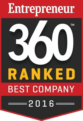 "Rocana has been recognized as one of the ""Best Entrepreneurial Companies in America"" by Entrepreneur magazine's Entrepreneur 360(TM) List, the most comprehensive analysis of private companies in America."