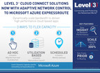 Level 3 Introduces SDN capabilities within its cloud connections to Microsoft Azure.