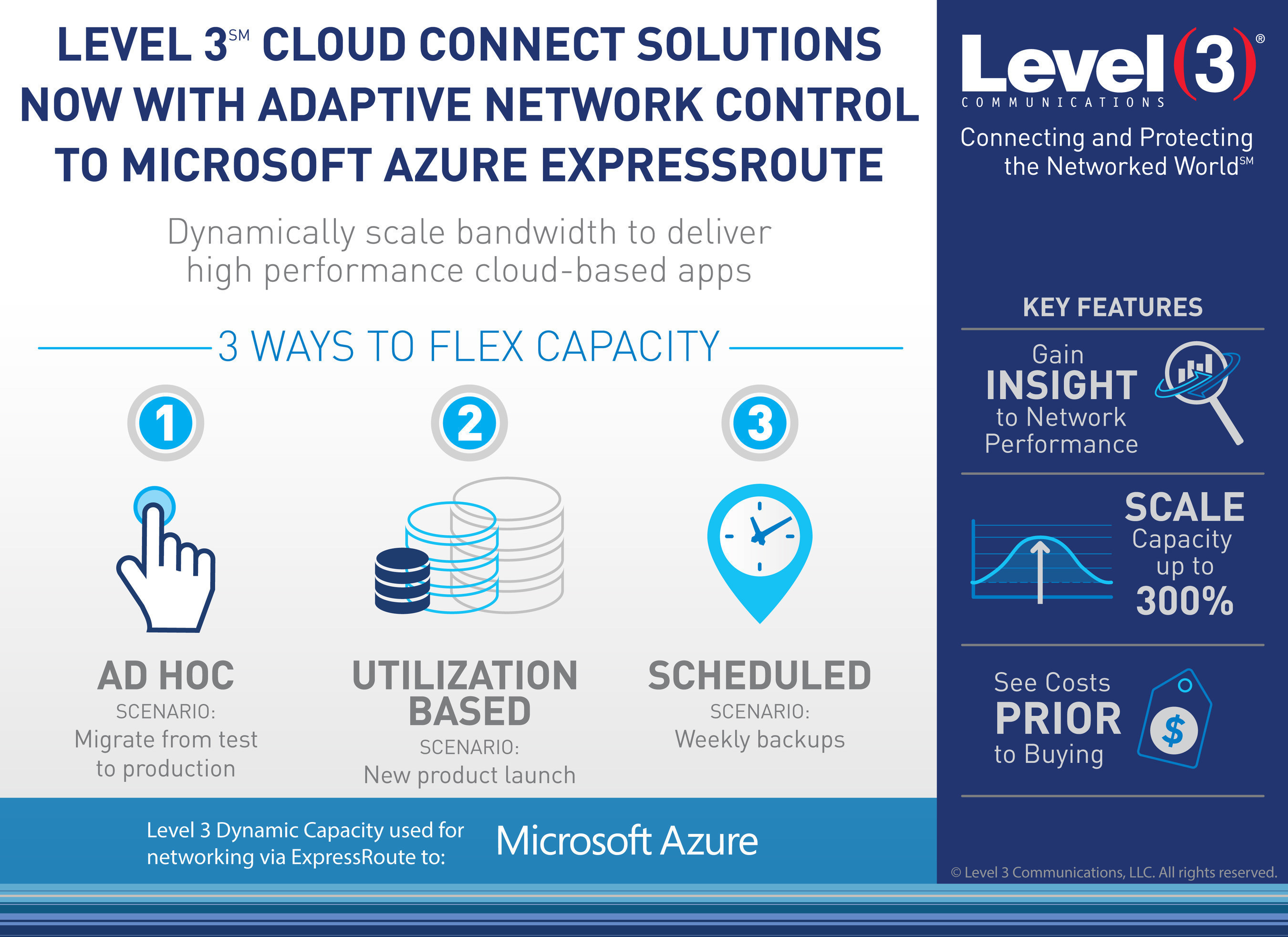 Level 3 Introduces Adaptive Network Control Solution, Allowing