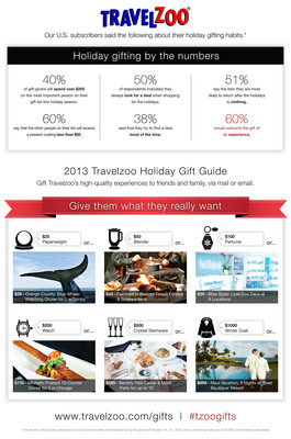 Travelzoo Launches Holiday Gift Guide.  (PRNewsFoto/Travelzoo Inc.)