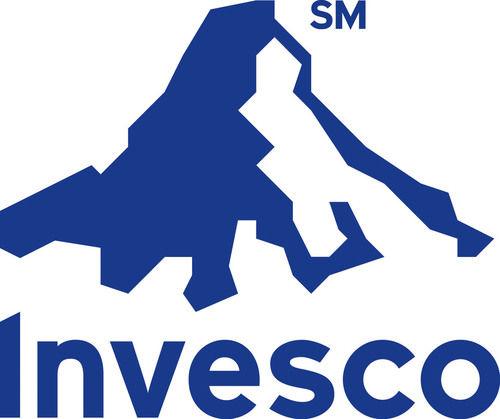 Invesco Dynamic Credit Opportunities Fund Announces $125 Million Placement of Private Offering of