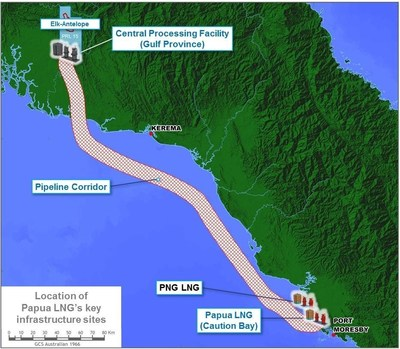 Location of Papua LNG's key infrastructure sites