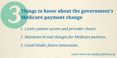 3 things to know about the government's Medicare payment change