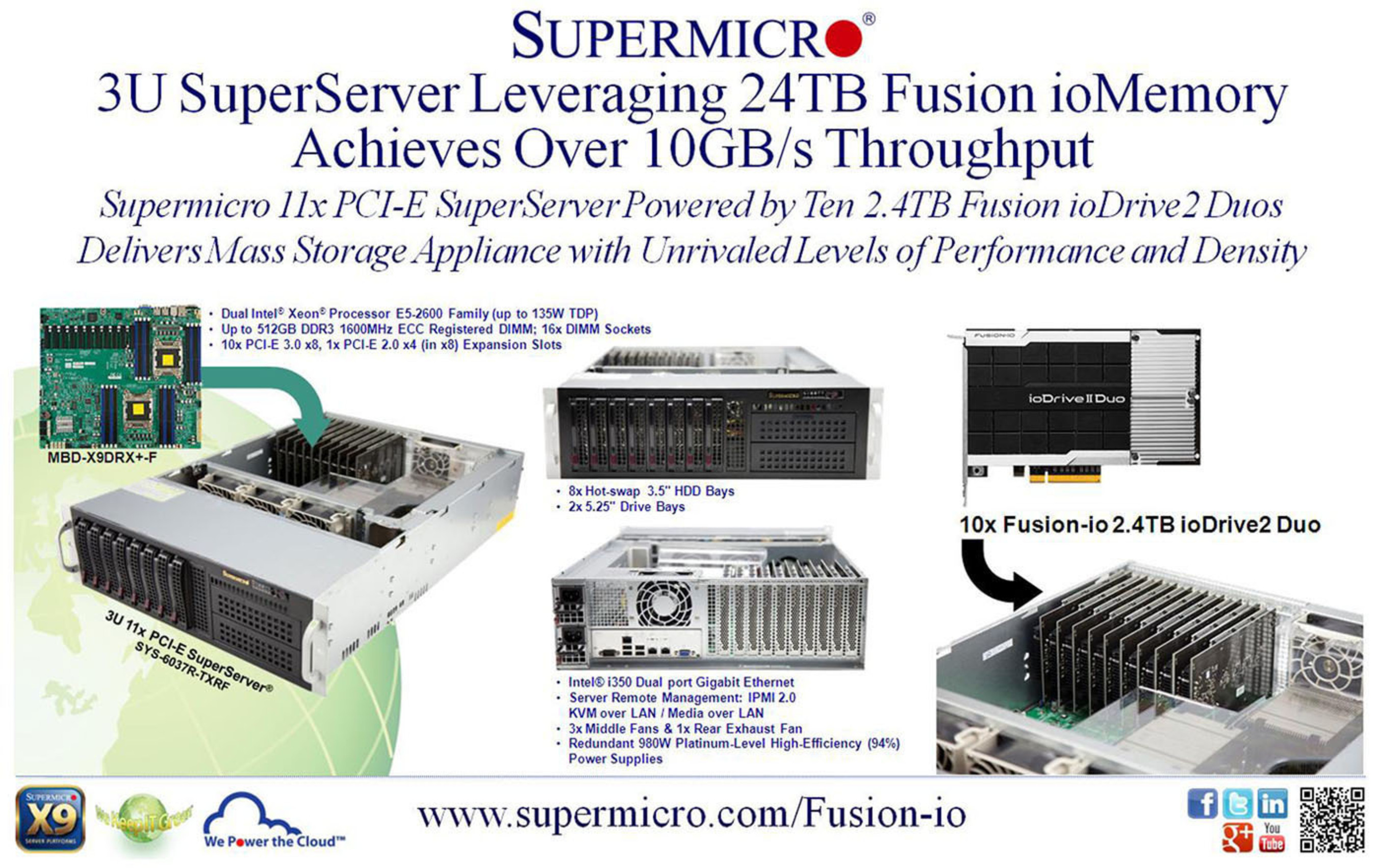 Supermicro(R) 3U SuperServer(R) w/Fusion ioMemory Achieves Over 10GB/s Throughput.  (PRNewsFoto/Super Micro Computer, Inc.)