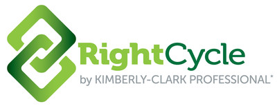 K-C Professional RightCycle logo